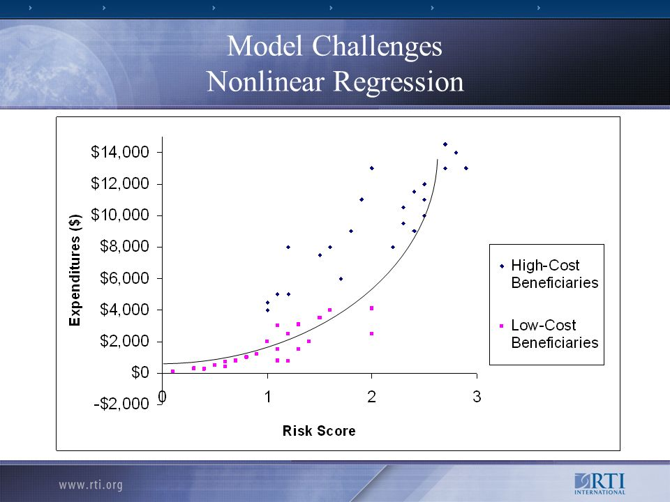 Model Challenges Nonlinear Regression