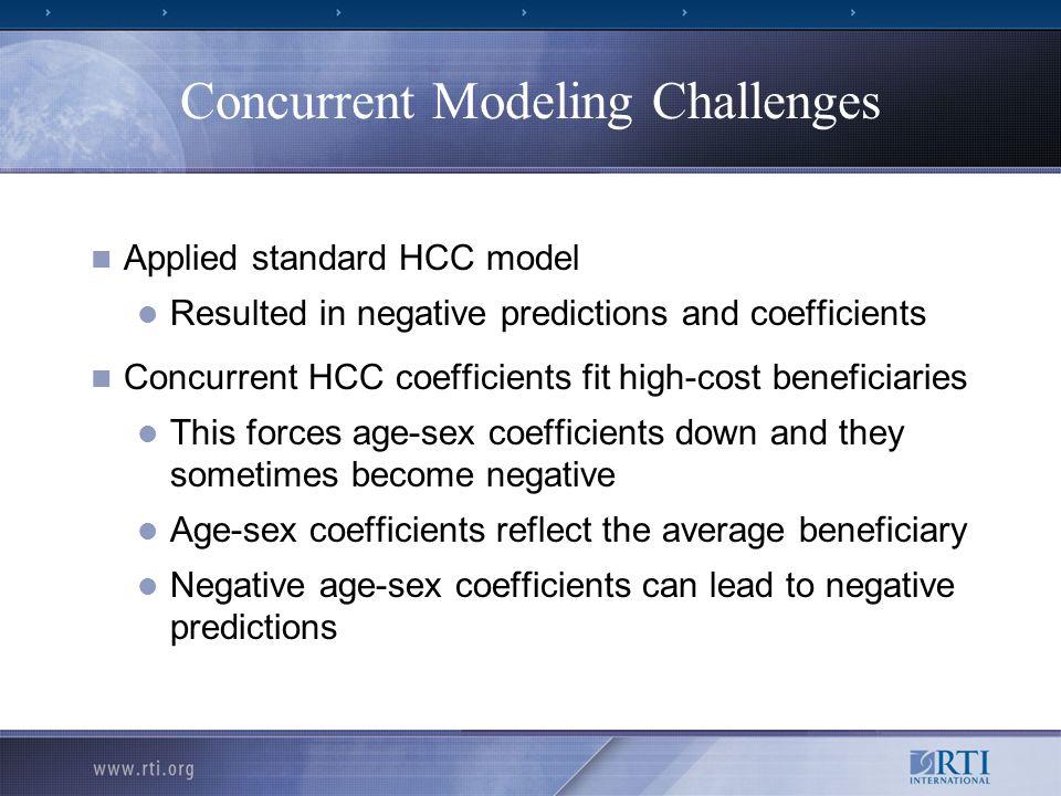 Concurrent Modeling Challenges