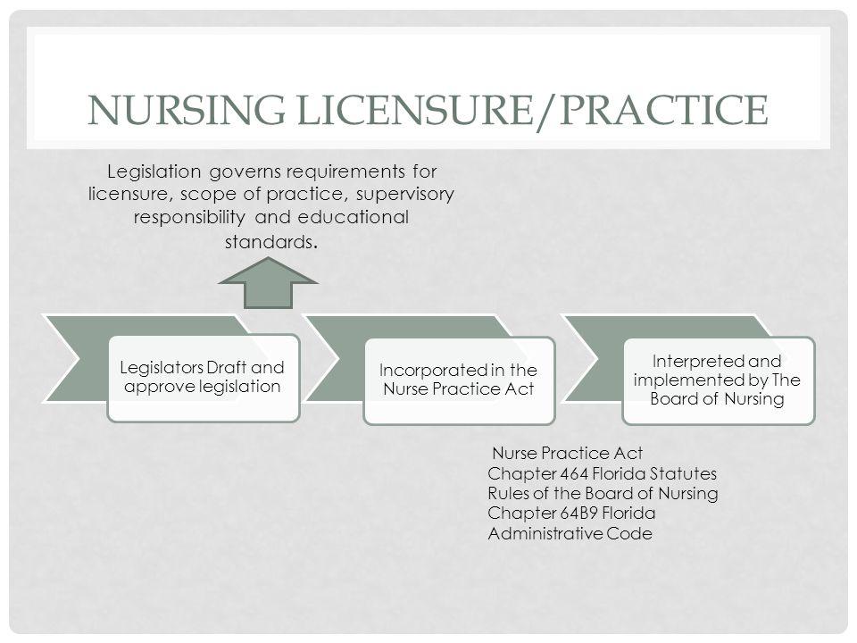 nursing code of conduct pdf
