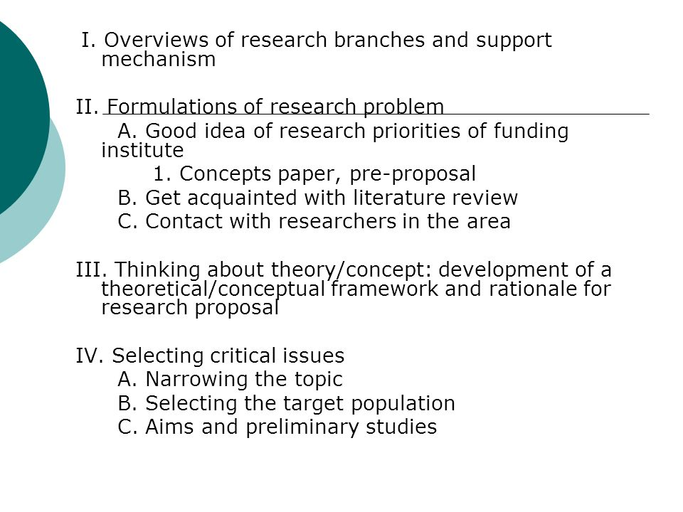 II. Formulations of research problem