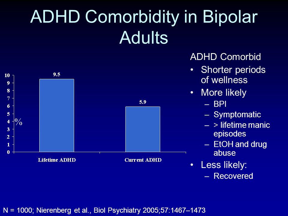 ADHD Comorbidity in Bipolar Adults