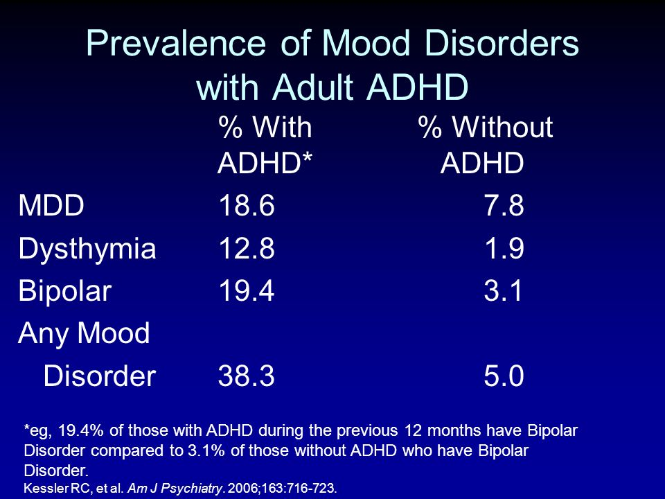Prevalence of Mood Disorders with Adult ADHD