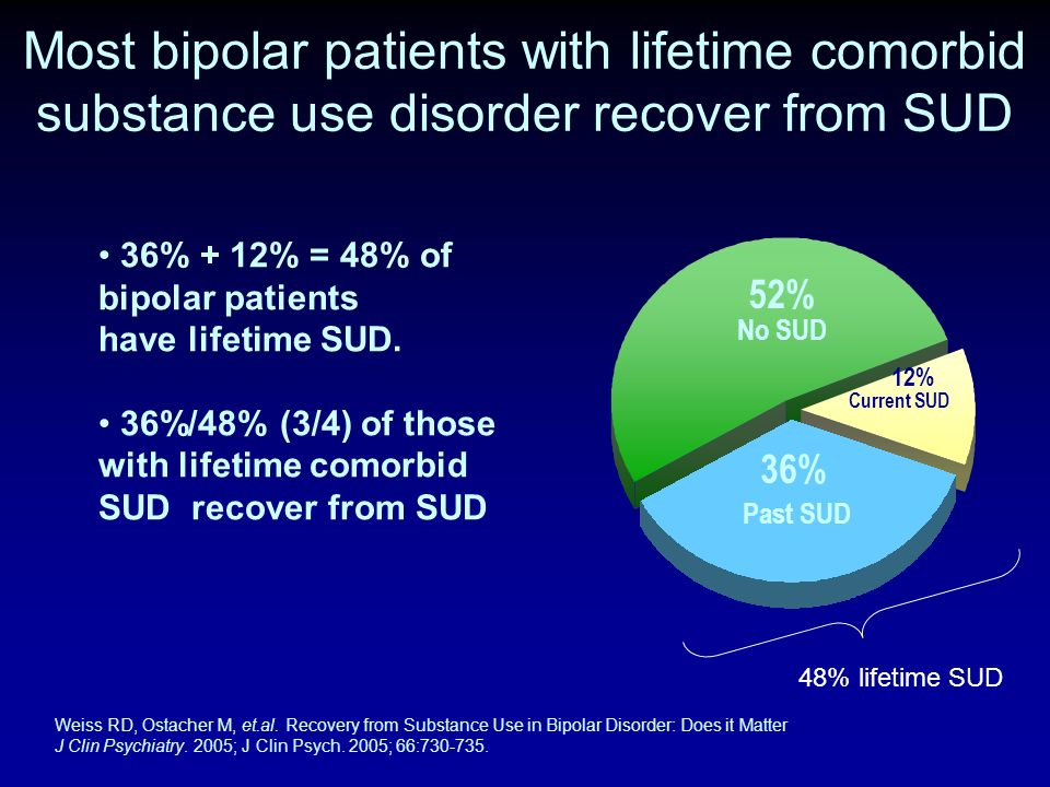 Most bipolar patients with lifetime comorbid substance use disorder recover from SUD