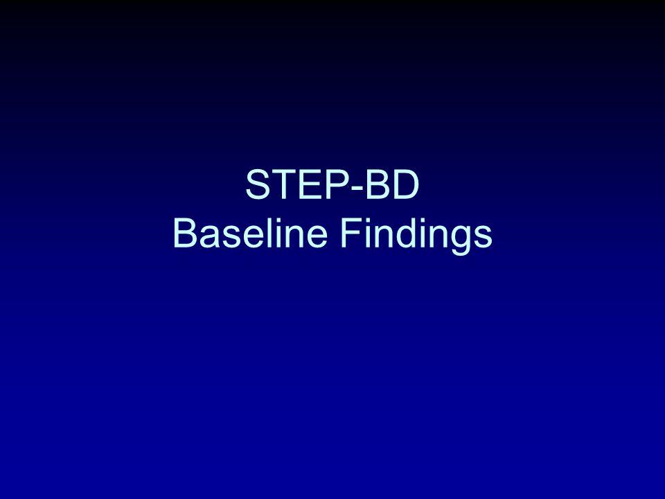 STEP-BD Baseline Findings