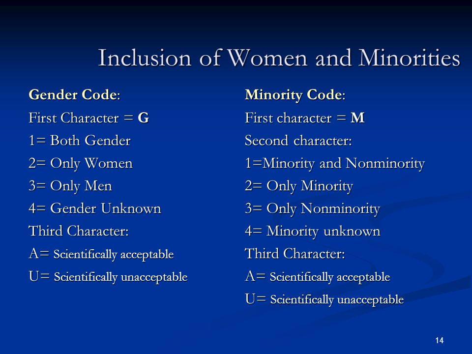 Inclusion of Women and Minorities