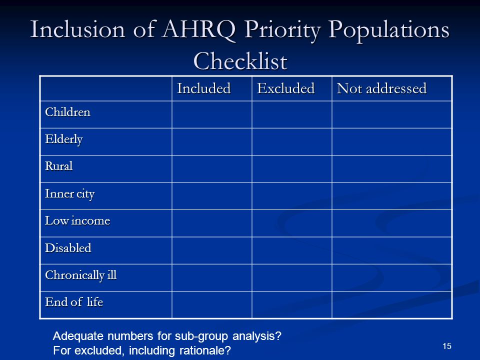 Inclusion of AHRQ Priority Populations Checklist