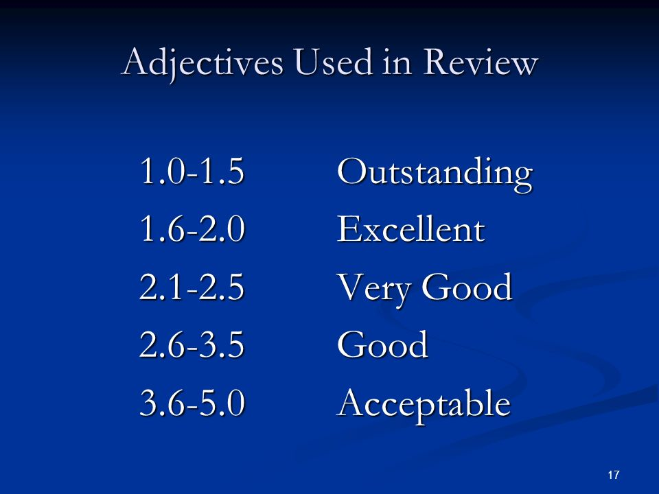 Adjectives Used in Review