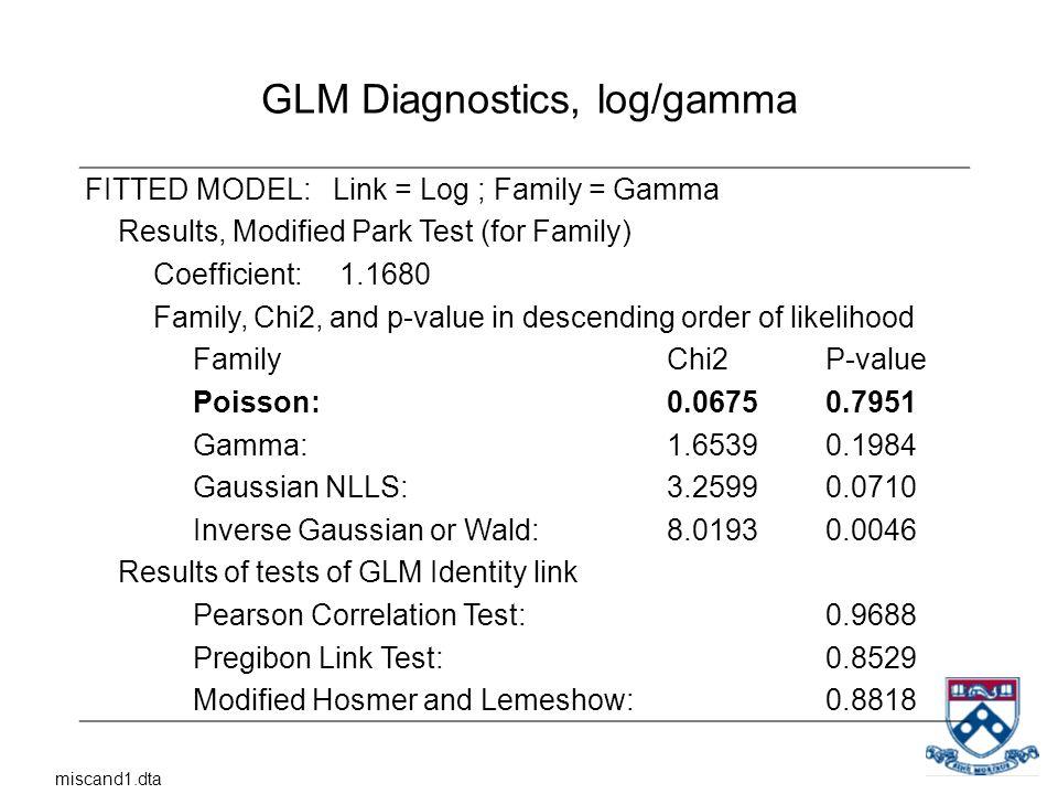 GLM Diagnostics, log/gamma