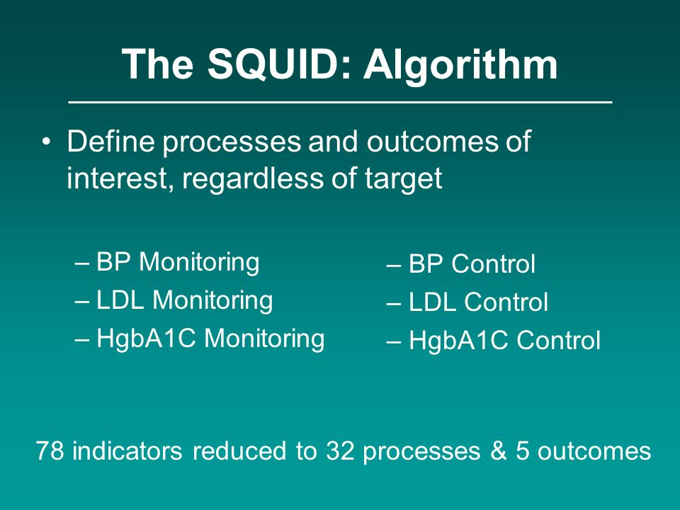 The SQUID: Algorithm Define processes and outcomes of interest, regardless of target. BP Monitoring.