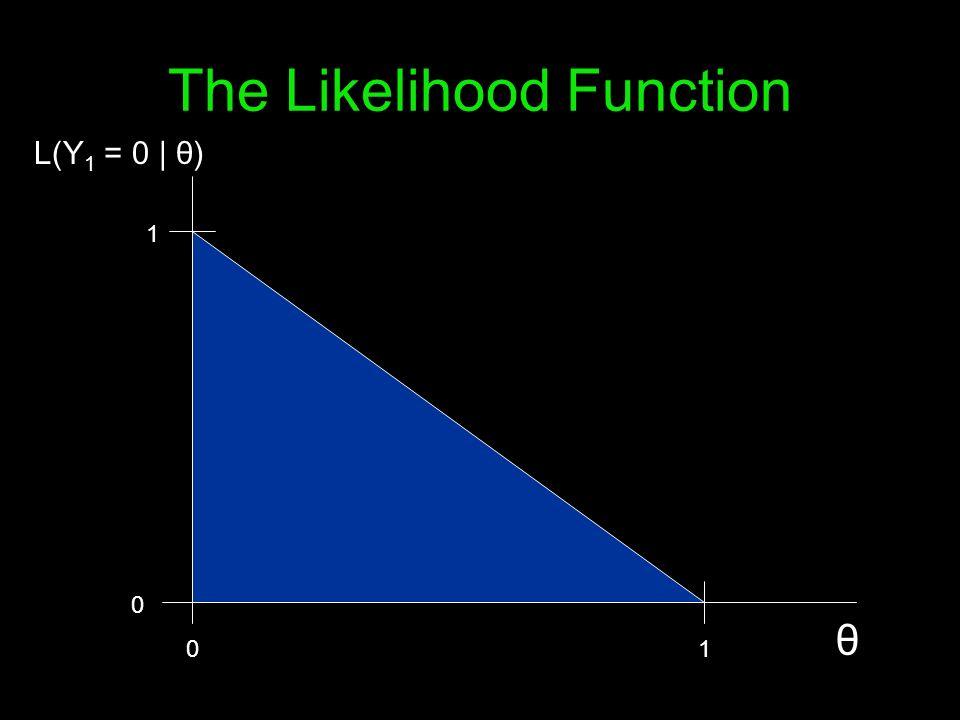 The Likelihood Function