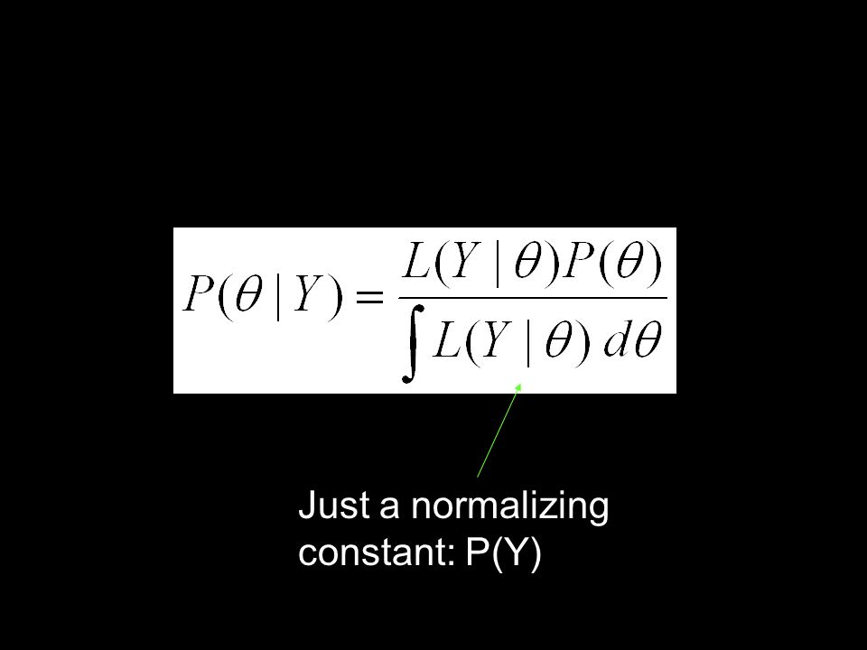 Just a normalizing constant: P(Y)