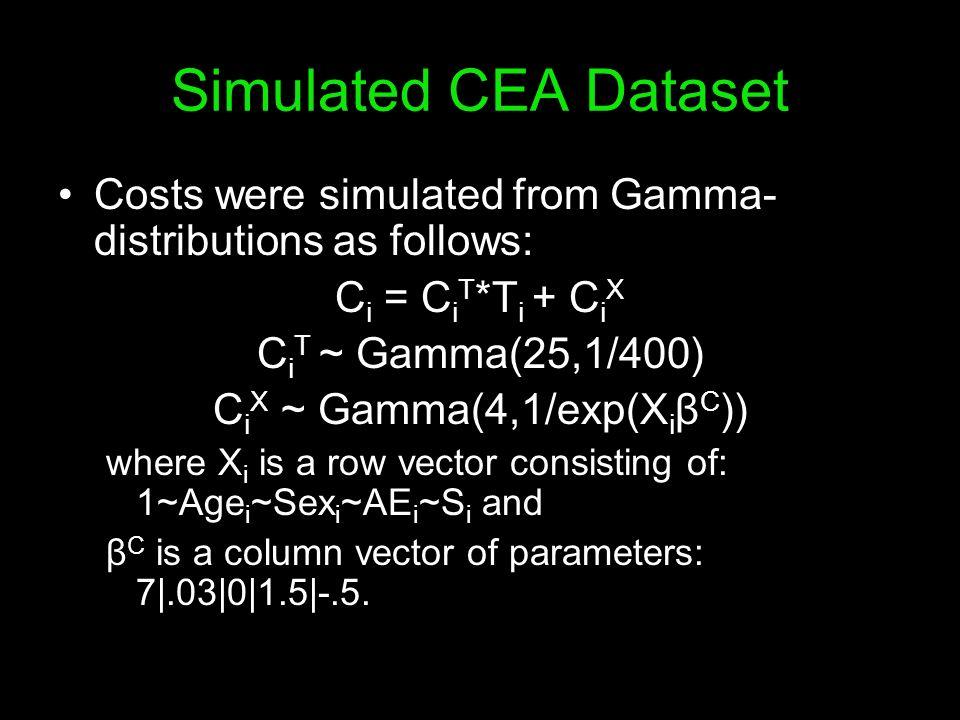 CiX ~ Gamma(4,1/exp(XiβC))