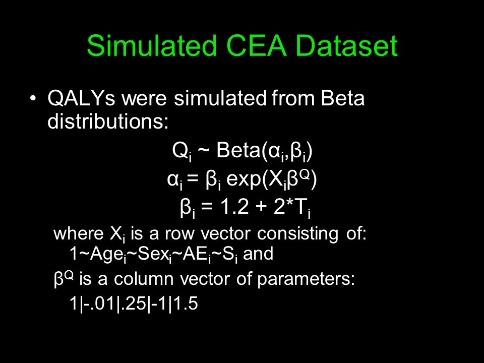 Simulated CEA Dataset QALYs were simulated from Beta distributions: