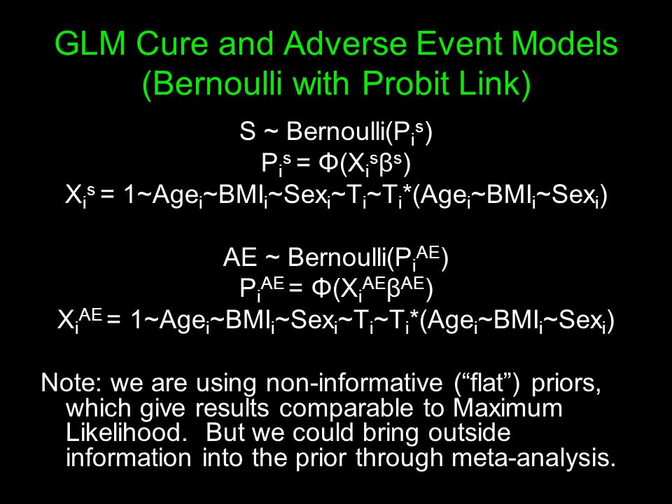 GLM Cure and Adverse Event Models (Bernoulli with Probit Link)