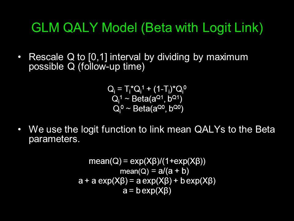 GLM QALY Model (Beta with Logit Link)