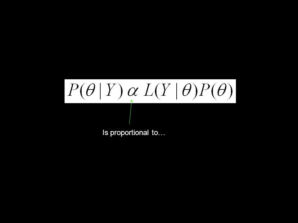 Is proportional to…