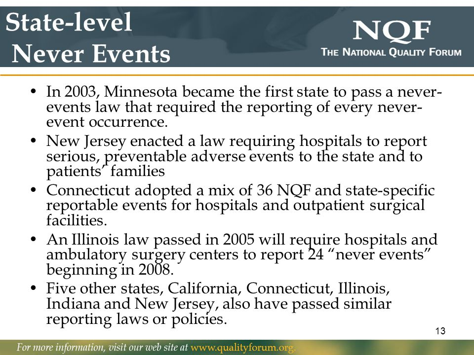 State-level Never Events