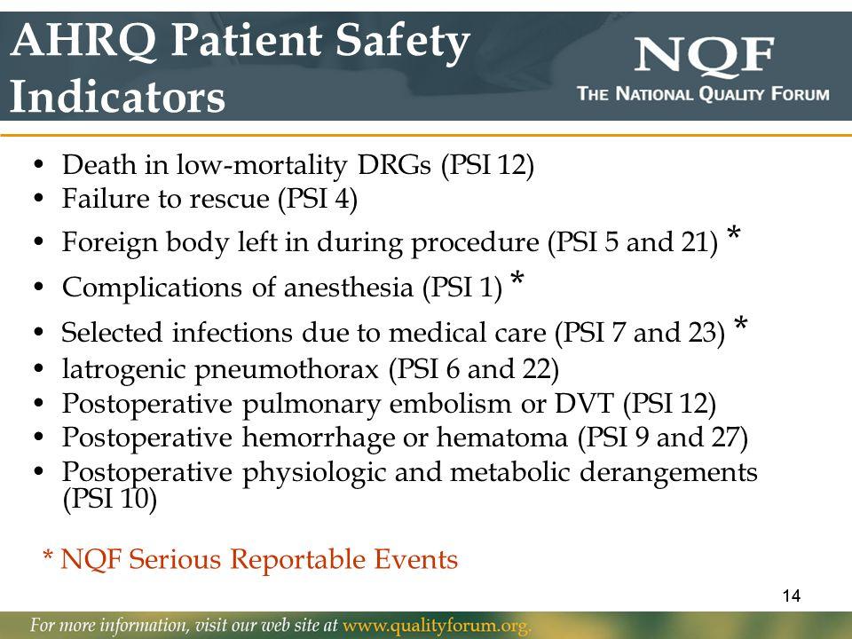 AHRQ Patient Safety Indicators