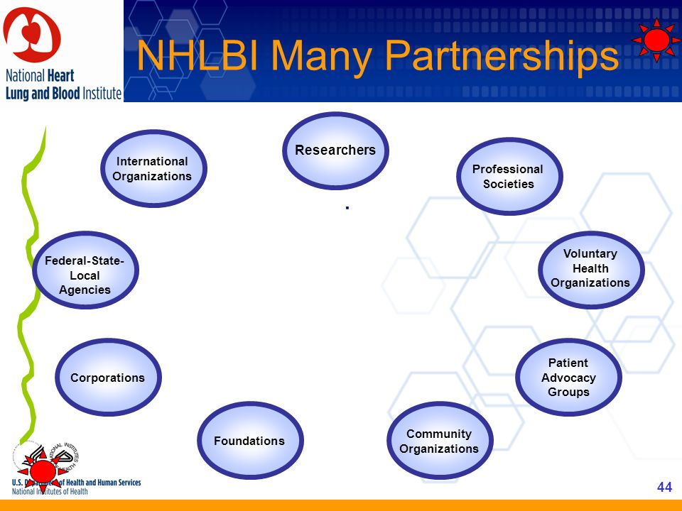 NHLBI Many Partnerships