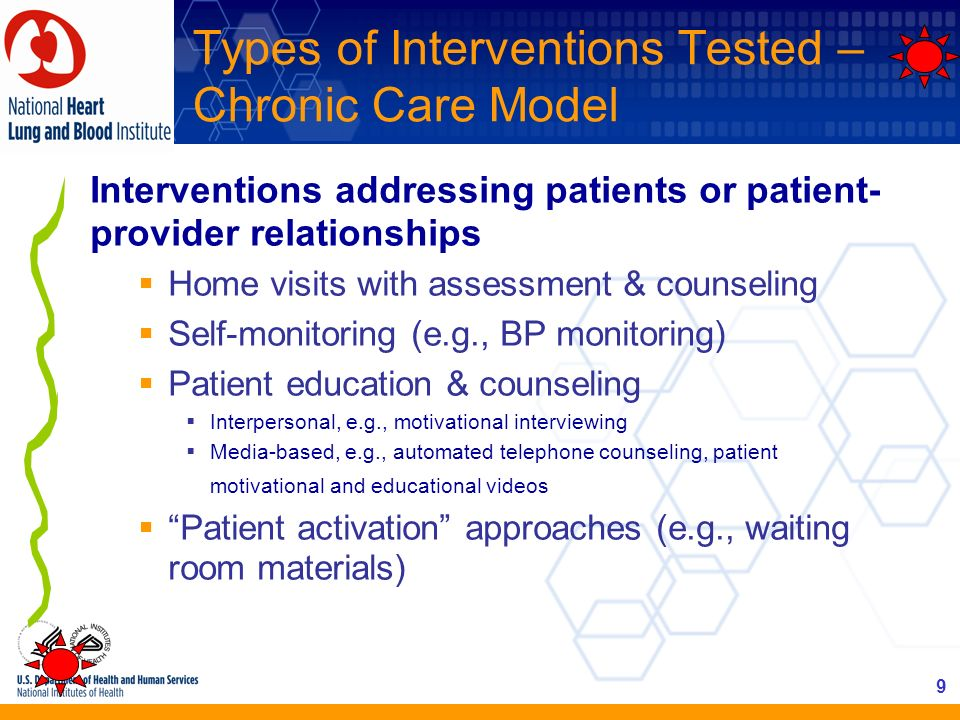 Types of Interventions Tested – Chronic Care Model