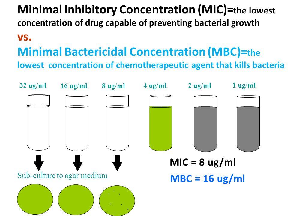 how to choose antibiotic based on mic