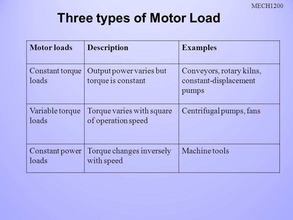 types of electric motors pdf