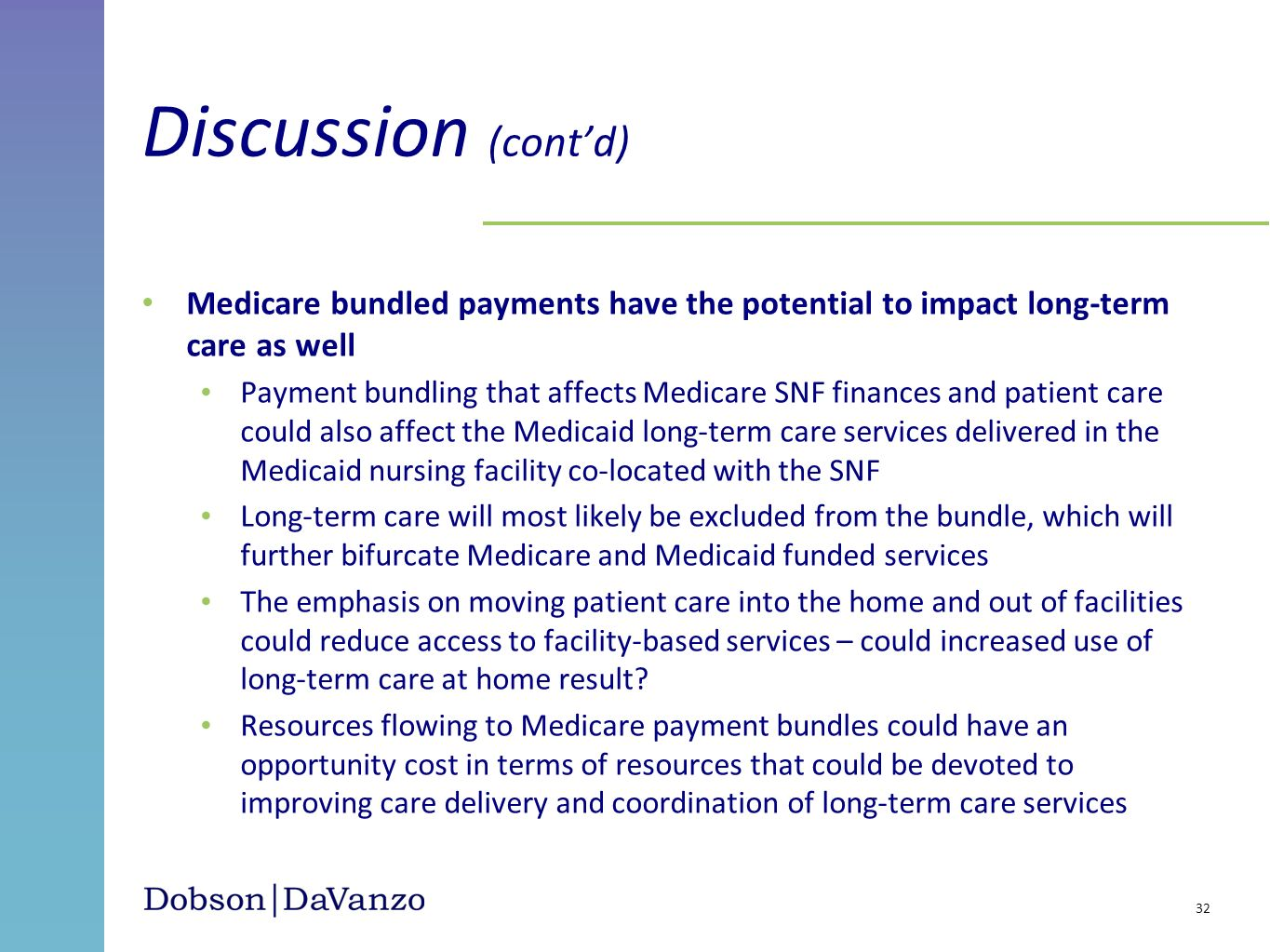 Discussion (cont'd) Medicare bundled payments have the potential to impact long-term care as well.