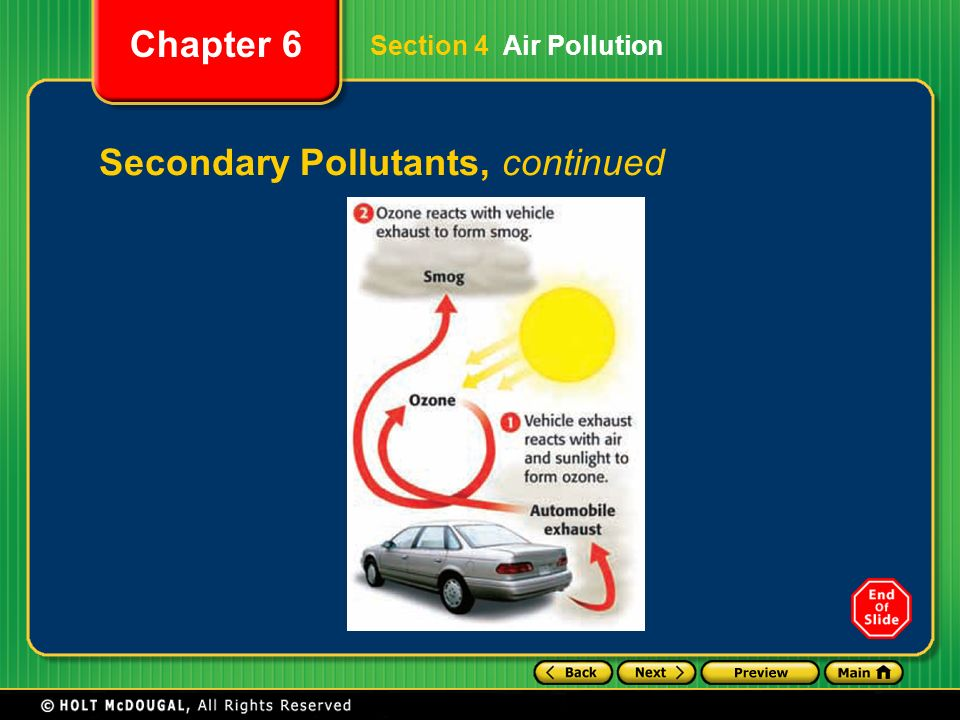 Secondary Pollutants, continued