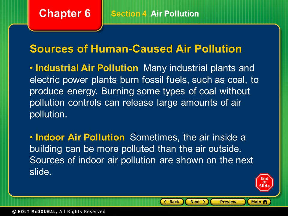 Sources of Human-Caused Air Pollution