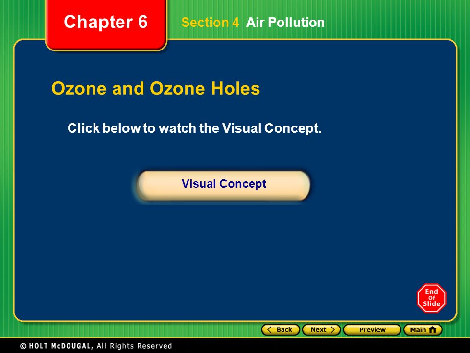 Ozone and Ozone Holes Section 4 Air Pollution