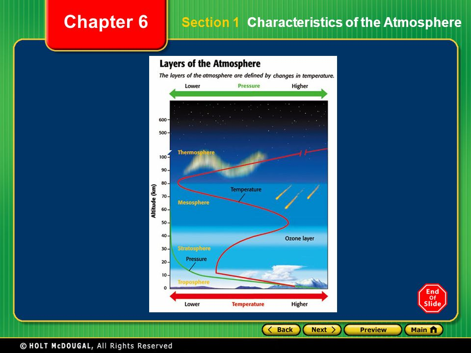 Section 1 Characteristics of the Atmosphere
