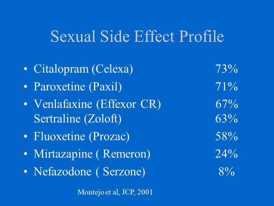 fluoxetine, Prozac, Sarafem: Facts about Side Effects