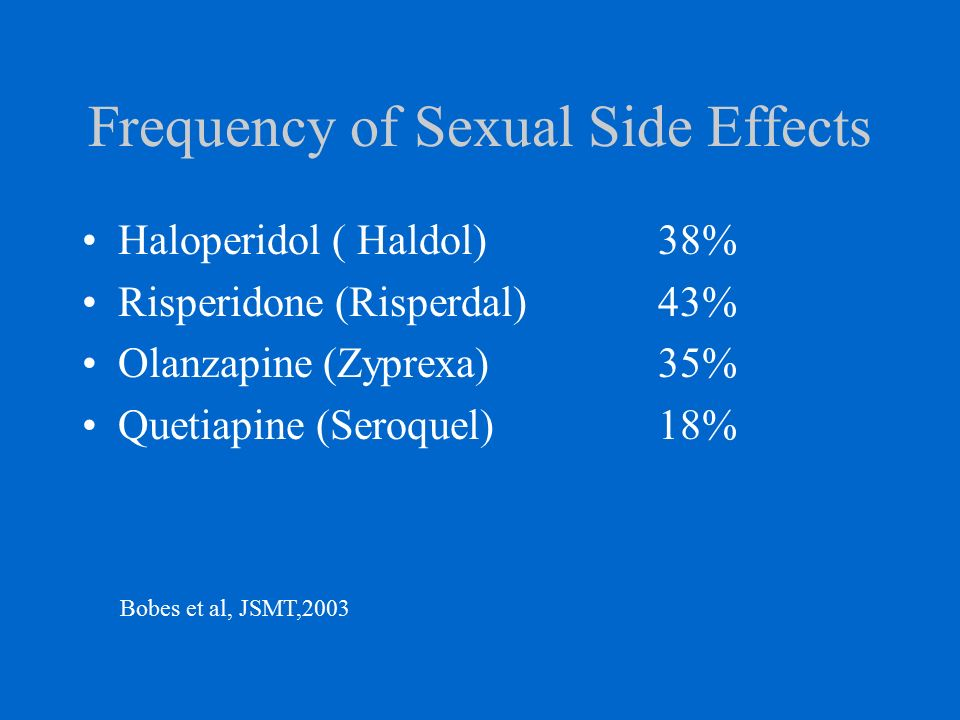 Sexual Side Effects Of Seroquel