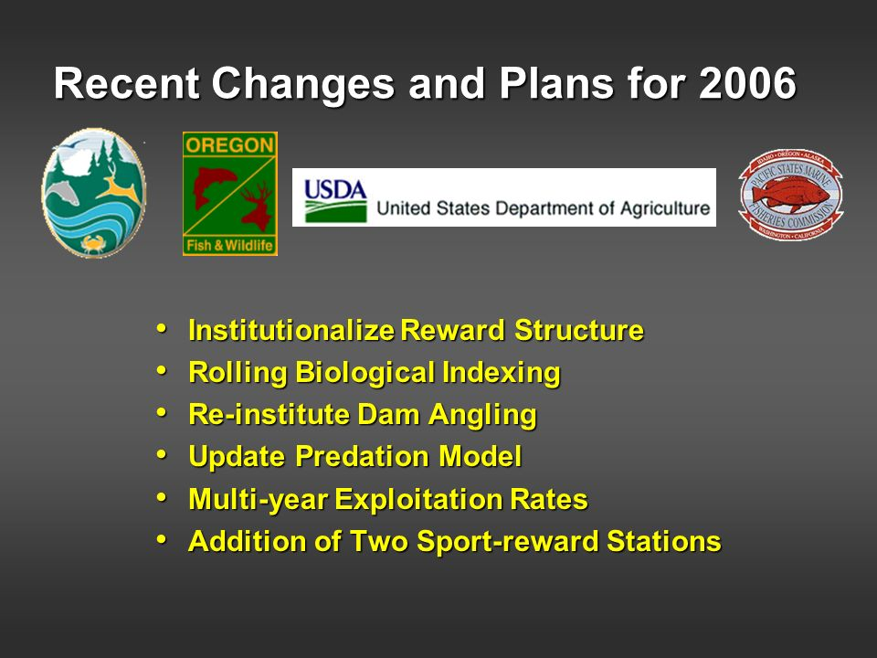 Recent Changes and Plans for 2006