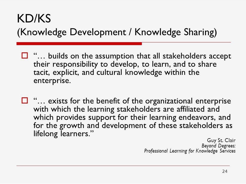 KD/KS (Knowledge Development / Knowledge Sharing)