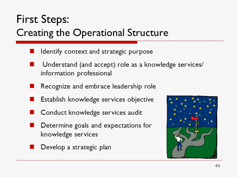 First Steps: Creating the Operational Structure