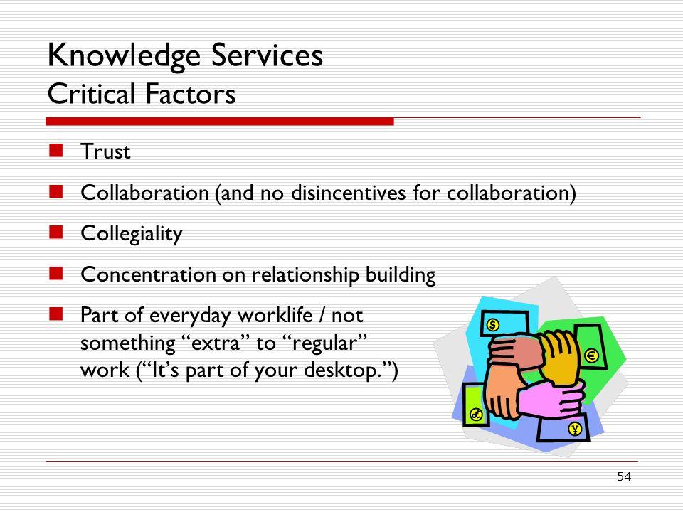 Knowledge Services Critical Factors