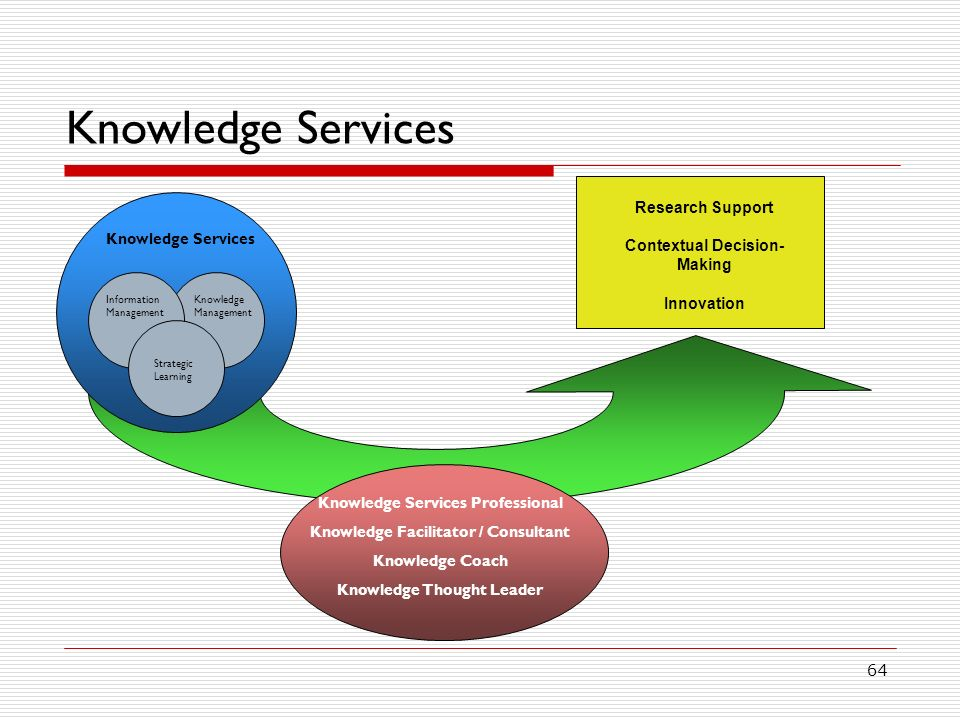 Knowledge Services Research Support Contextual Decision-Making