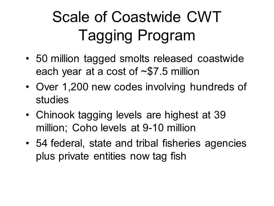Scale of Coastwide CWT Tagging Program