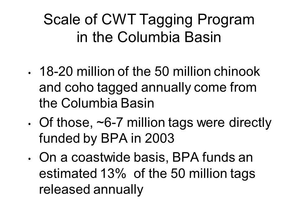 Scale of CWT Tagging Program in the Columbia Basin