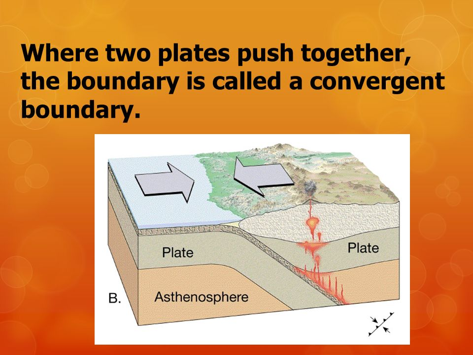 Where two plates push together, the boundary is called a convergent boundary.