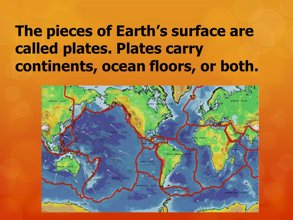The pieces of Earth's surface are called plates