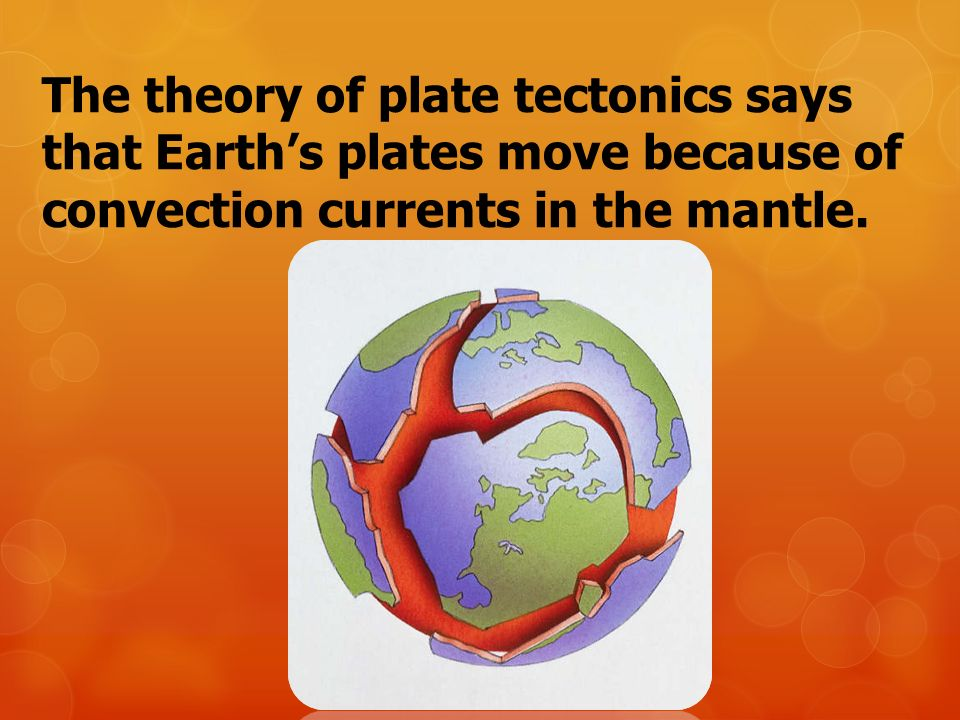The theory of plate tectonics says that Earth's plates move because of convection currents in the mantle.