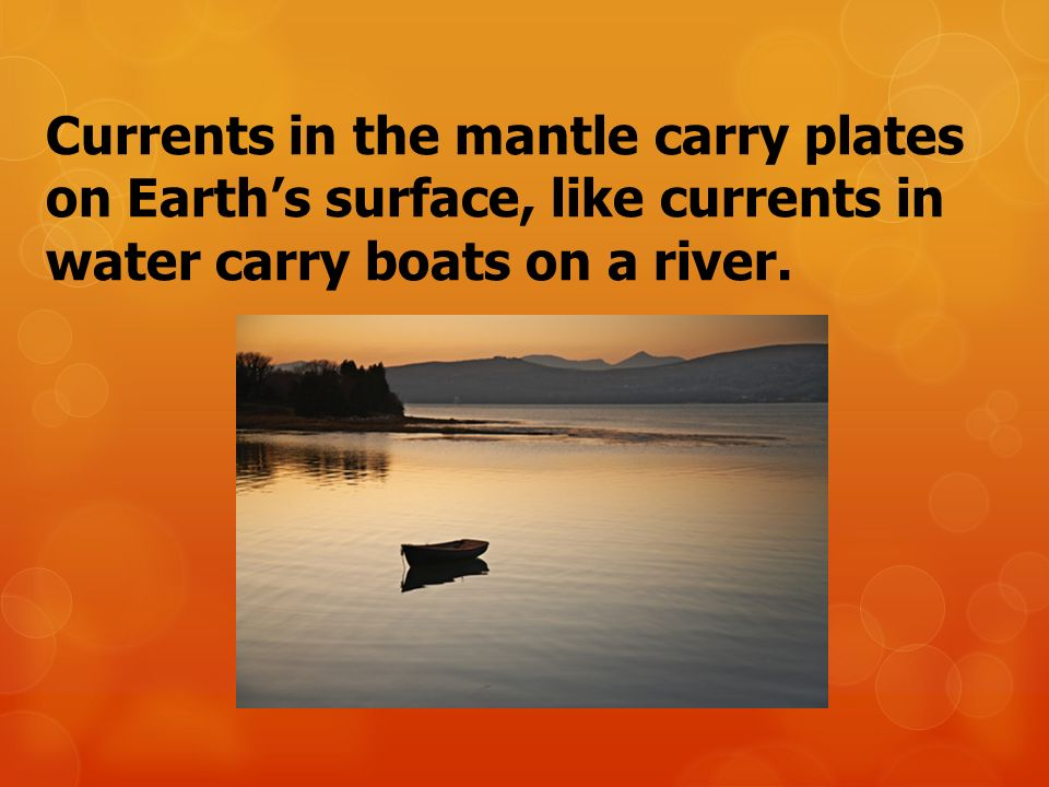 Currents in the mantle carry plates on Earth's surface, like currents in water carry boats on a river.