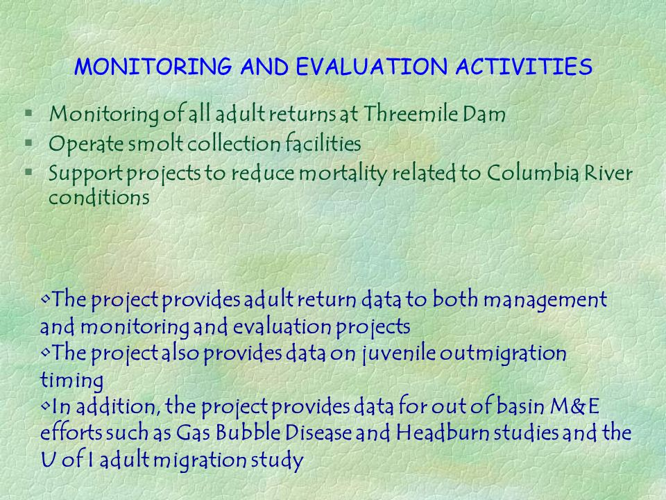 MONITORING AND EVALUATION ACTIVITIES