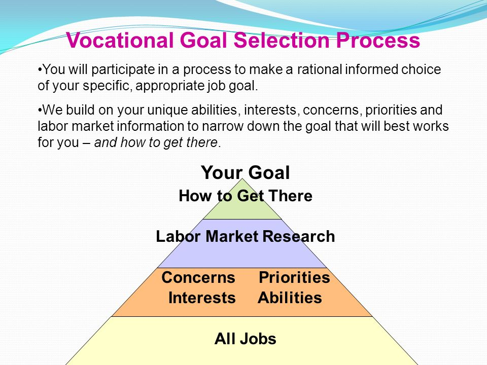 goal selection Goal selection, updating, representation, and maintenance mail: national institute of mental health science writing, press, and dissemination branch 6001 executive boulevard, room 6200, msc 9663.