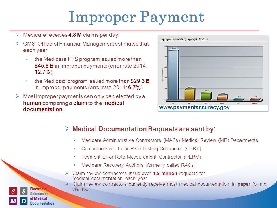 Electronic Submission of Medical Documentation (esMD) electronic ...