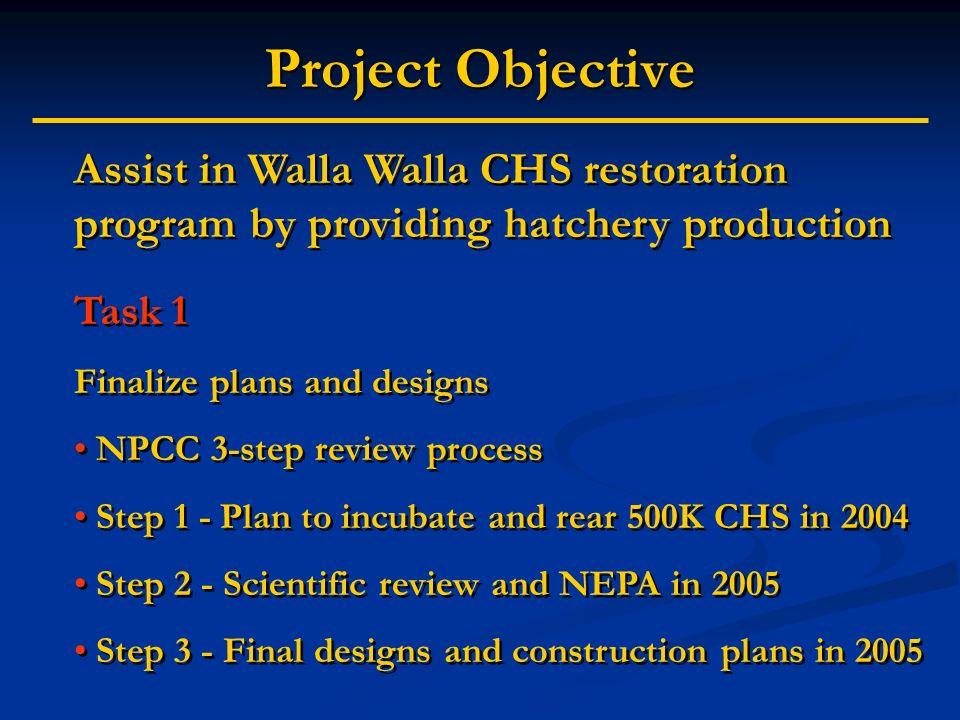 Project Objective Assist in Walla Walla CHS restoration program by providing hatchery production. Task 1.
