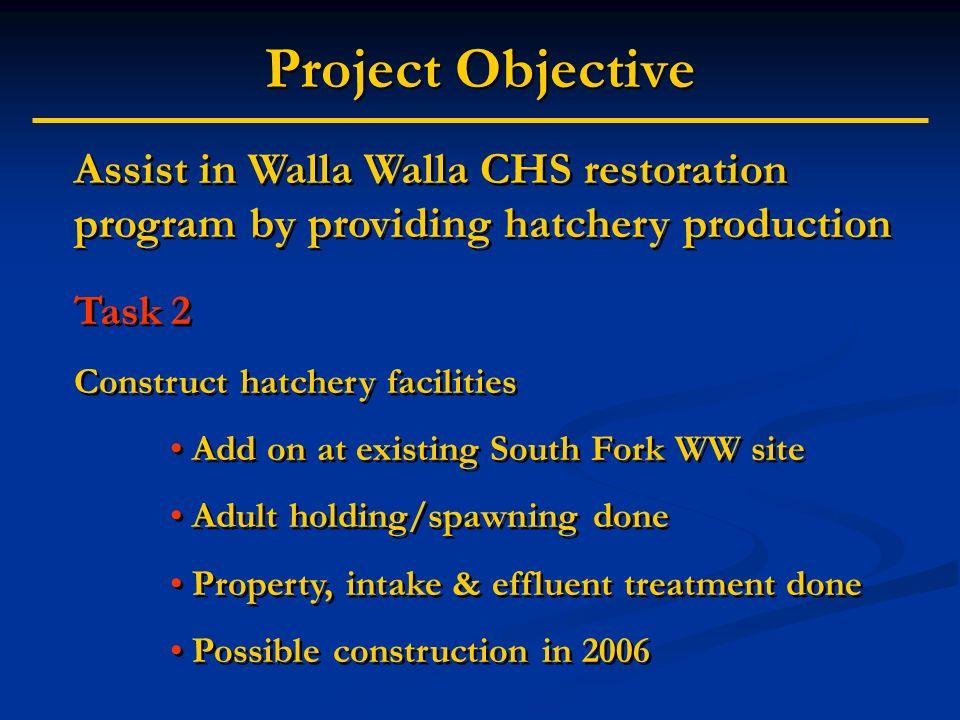Project Objective Assist in Walla Walla CHS restoration program by providing hatchery production. Task 2.