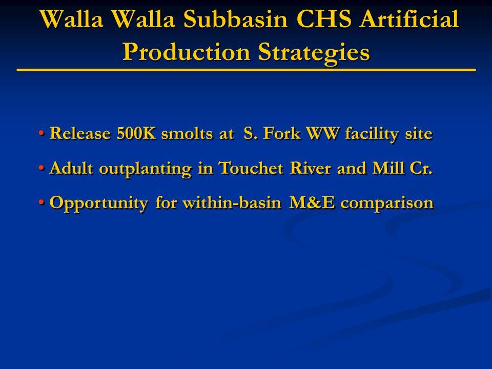 Walla Walla Subbasin CHS Artificial Production Strategies